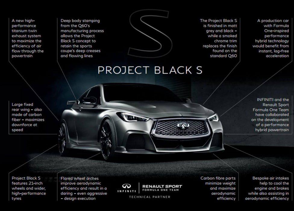 Главные достоинства  Infiniti Project Black S - таблица Infiniti Project Black S