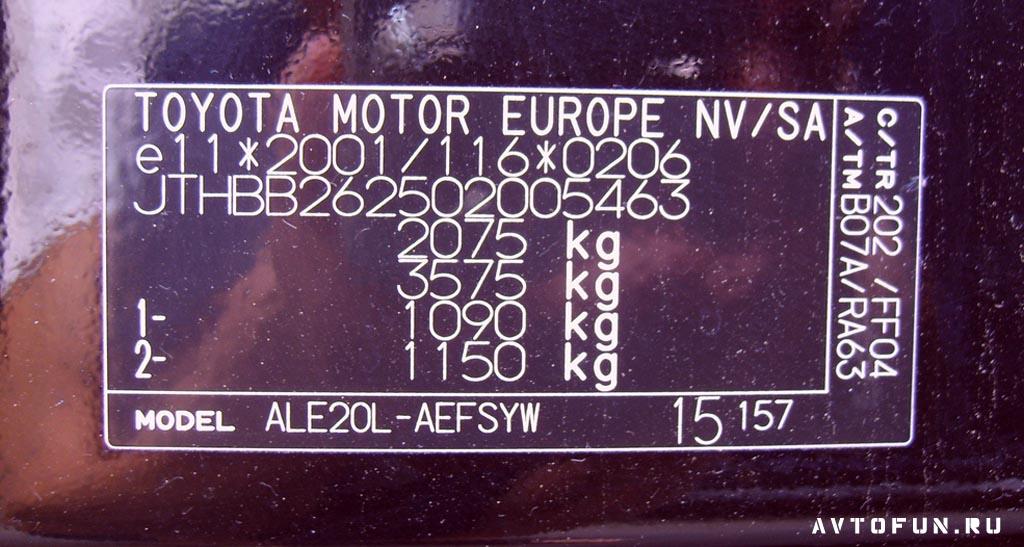 VIN номер что это. VIN номер автомобиля - где найти VIN код