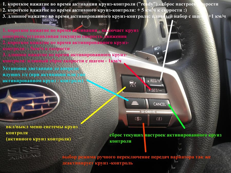 Значения кнопок управления адаптивного круиз-контроля автомобиля