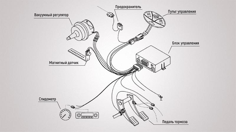 Комплект для подключения АСС (круиз-контроля) на серийный автомобиль