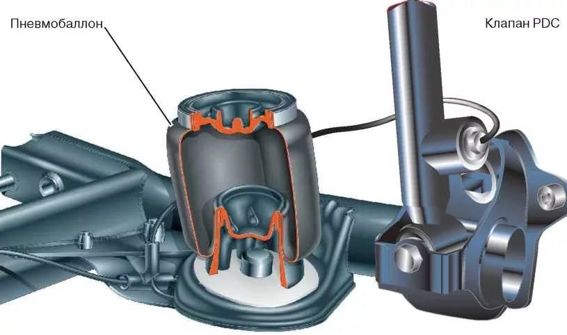 Датчик нагрузки на ось грузового автомобиля с гидравлической подвеской