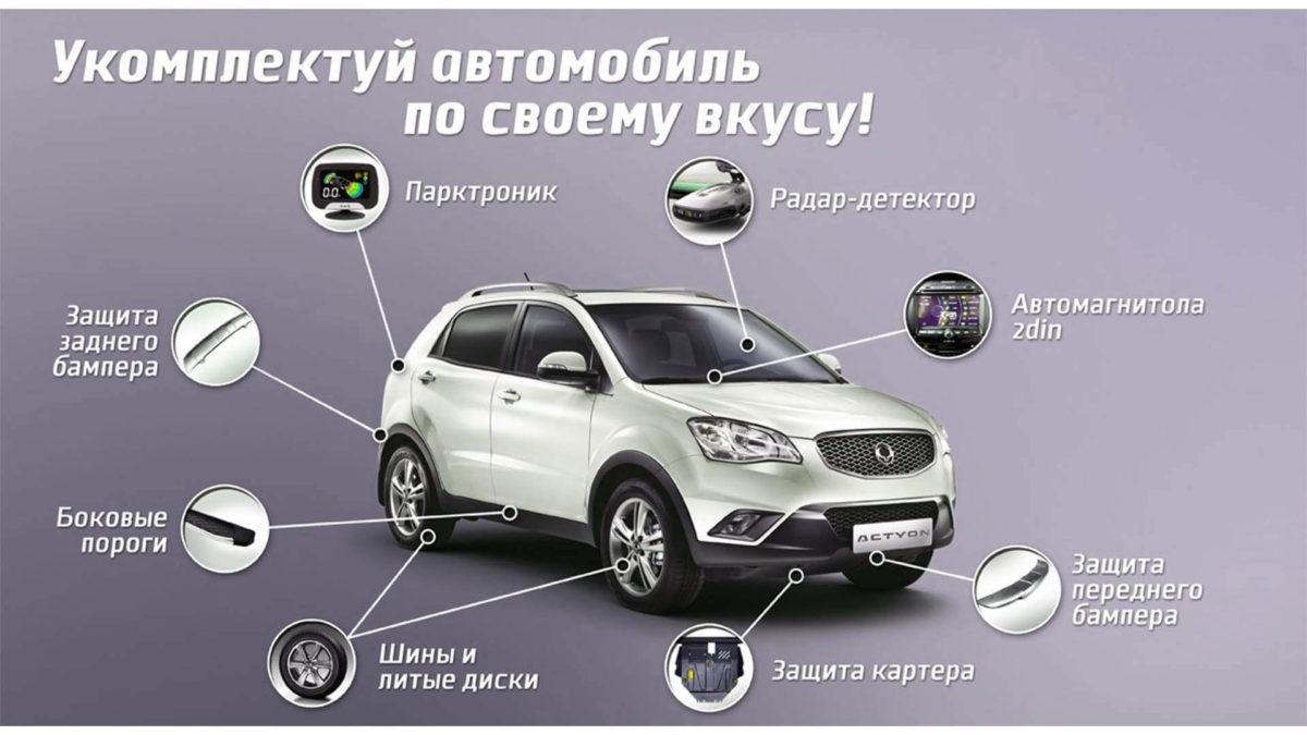 Список дополнительных опций при покупке автомобиля - доп.опции у дилера