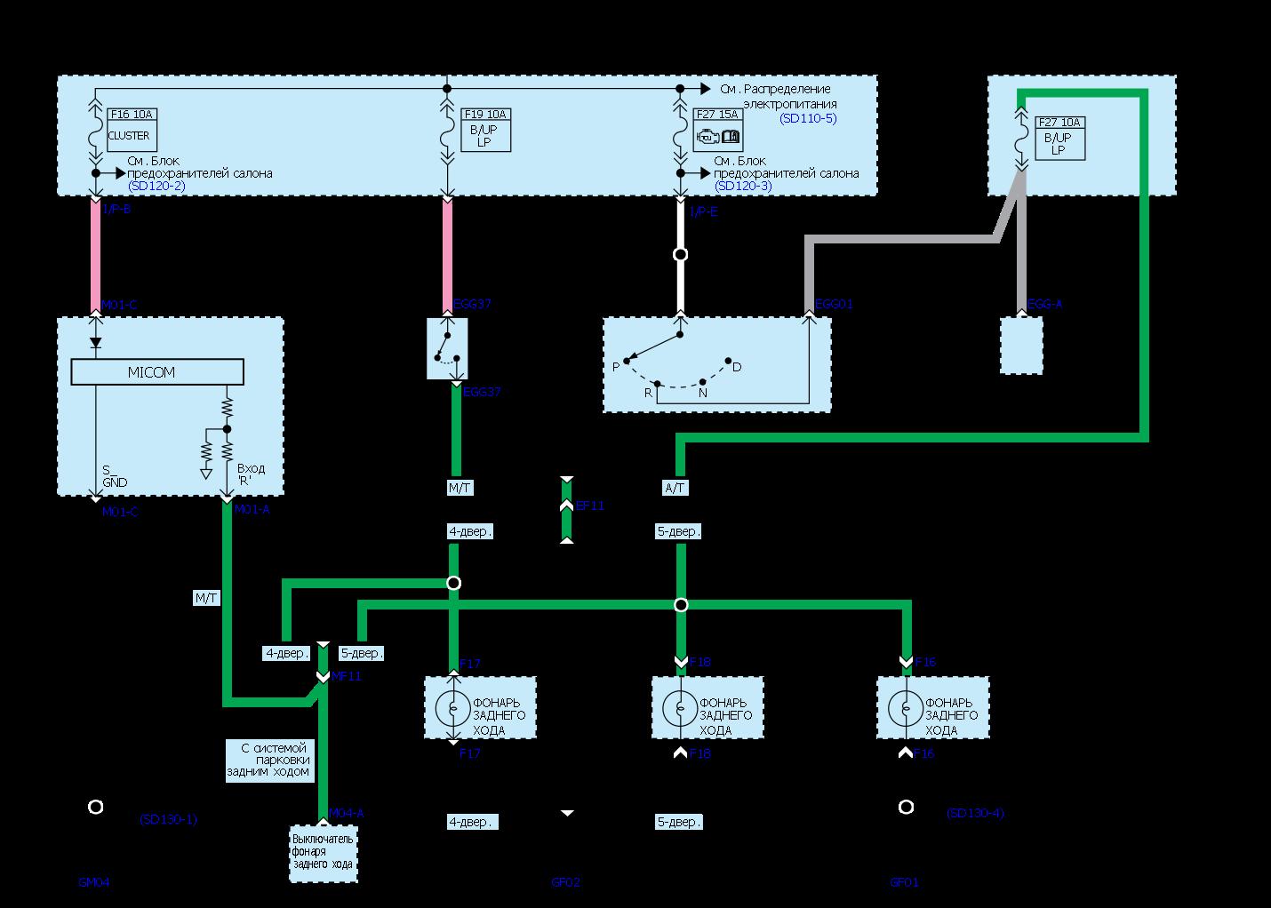 Самостоятельный ремонт Hyundai Tucson - схема подключения фонарей заднего хода