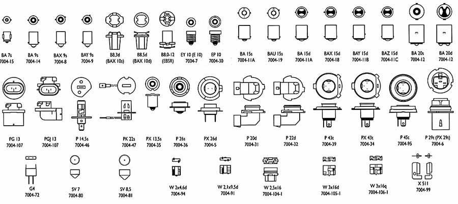 Типы автомобильных ламп - разные цоколи ламп