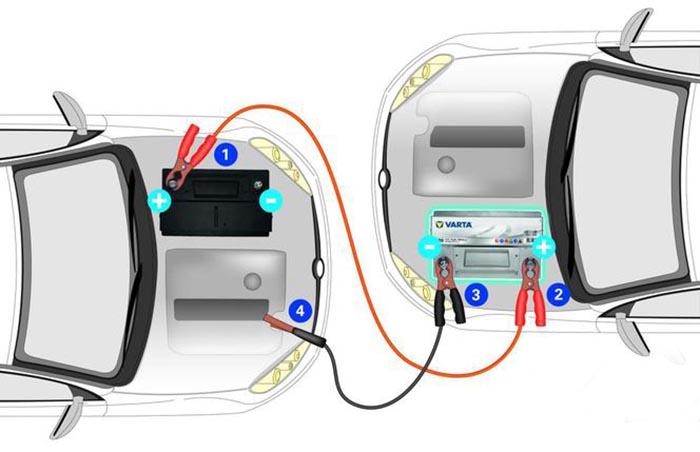 Правильное подключение кабелей к аккумулятору для прикуривания
