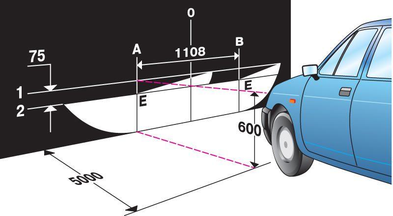 регулировка фар света своими руками на автомобиле, отрегулировать фары правильно