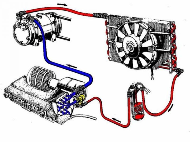 Схема. Устройство автомобильного кондиционера
