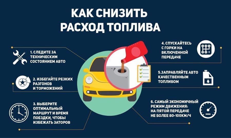 ТОП 5 советов для экономии бензина автомобиля