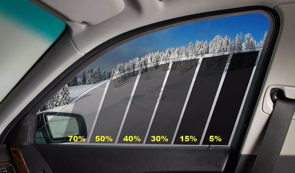 Тонировка передних стекол в % светопропускаемости. Виды тонировки передних стекол в РФ