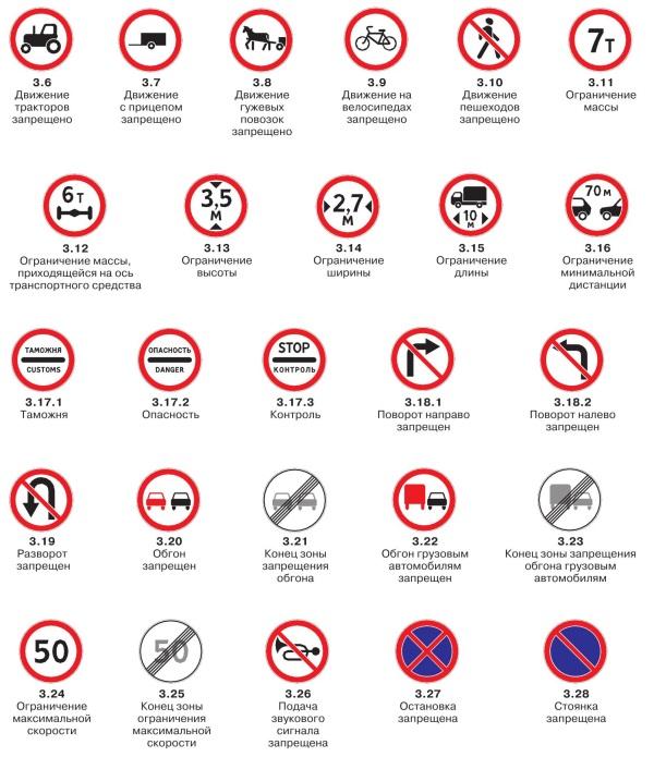 Запрещающие знаки дорожного движения - картинки