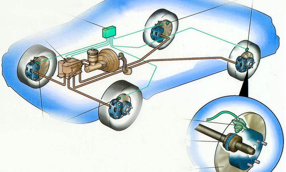 Состав системы АБС автомобиля - датчики на колесах, проводка, блок АБС, гидроблок АБС, усилитель тормозов АБС