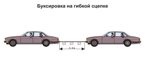 длина буксировочного троса для легкового автомобиля