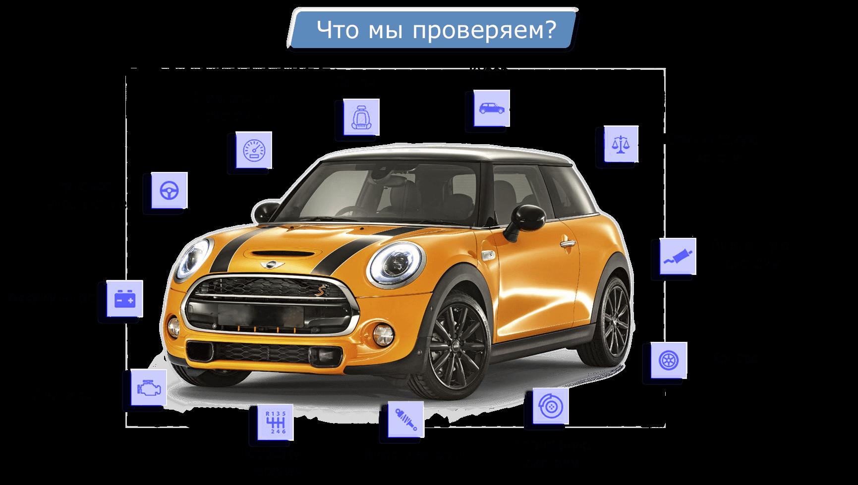 этап покупки автомоибля с рук - осмотр машины