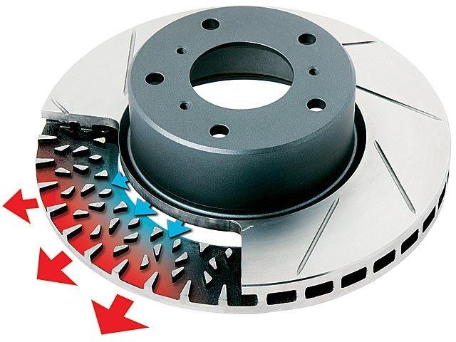 отвод тепла тормозного диска