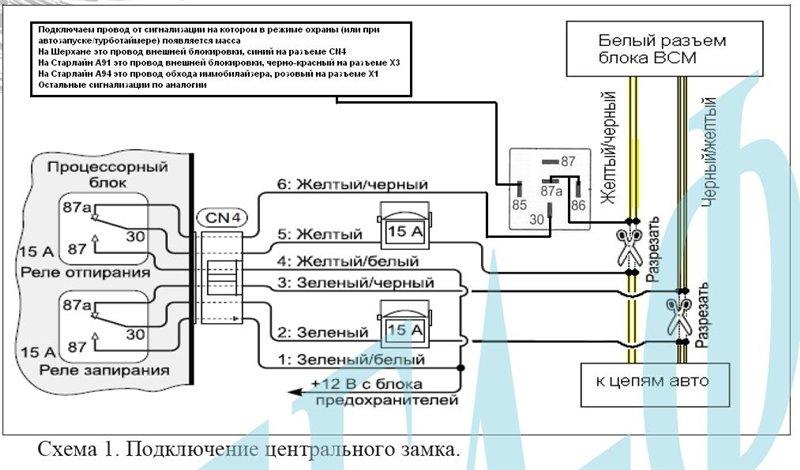 карта монтажа сигнализаций ультрастар Lada